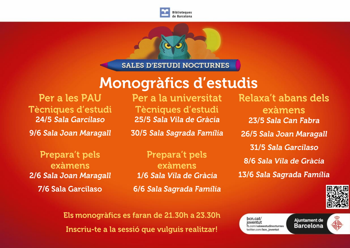 Monogràfics estudis